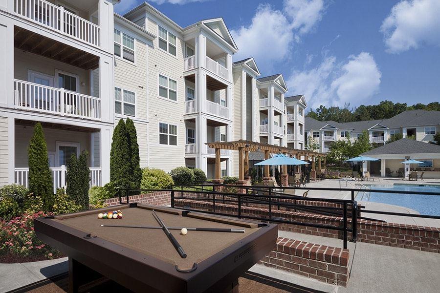 Apartments Near Cisco Rtp