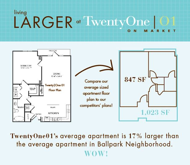 TwentyOne01 on Market Apartments - large floor plans - Apartments in RiNo Denver, CO