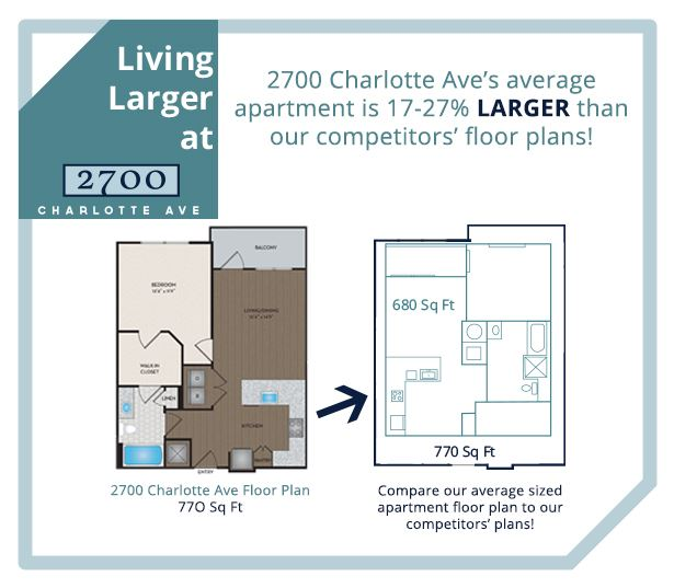 2700 Charlotte Ave apartments in Nashville TN - apartments in west nashville tn