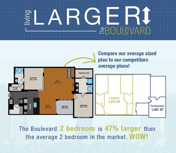 The Boulevard Apartments for rent - Capitol Hill Apartments in Denver - Large Floor Plans